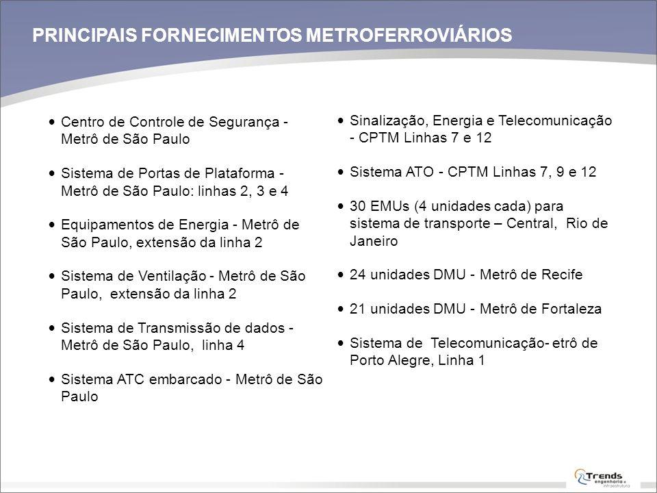 Centro de Controle de Segurança - Metrô de São Paulo Sistema de Portas de Plataforma - Metrô de São Paulo: linhas 2, 3 e 4 Equipamentos de Energia - M