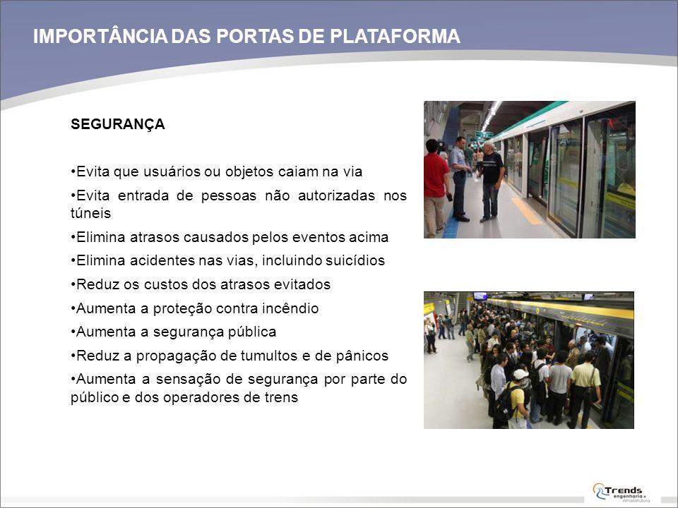 SEGURANÇA Evita que usuários ou objetos caiam na via Evita entrada de pessoas não autorizadas nos túneis Elimina atrasos causados pelos eventos acima