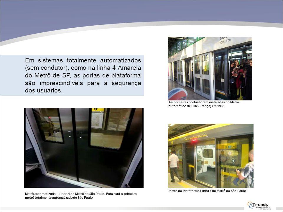 ESPECIFICAÇÃO E INSTALAÇÃO Portas de correr com duas folhas mais amplas que as portas do trem Devem se alinhar perfeitamente com as portas do trem.