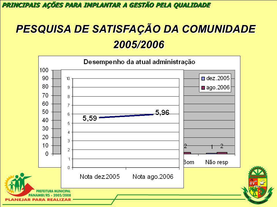CENTRO ADMINISTRATIVO PRINCIPAIS AÇÕES PARA IMPLANTAR A GESTÃO PELA QUALIDADE PROGRAMA 5 S´s ANTES DEPOIS