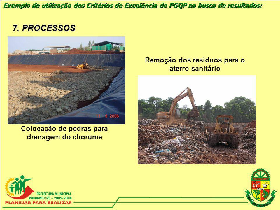 Colocação da geomembrana por engenheiros de São Paulo.