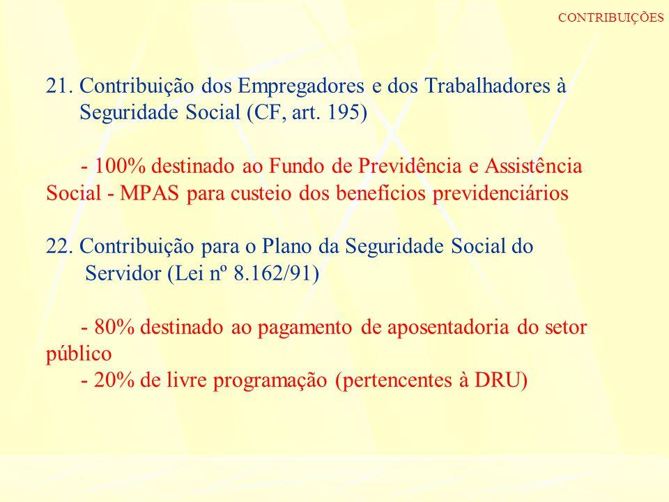 21. Contribuição dos Empregadores e dos Trabalhadores à Seguridade Social (CF, art. 195) - 100% destinado ao Fundo de Previdência e Assistência Social