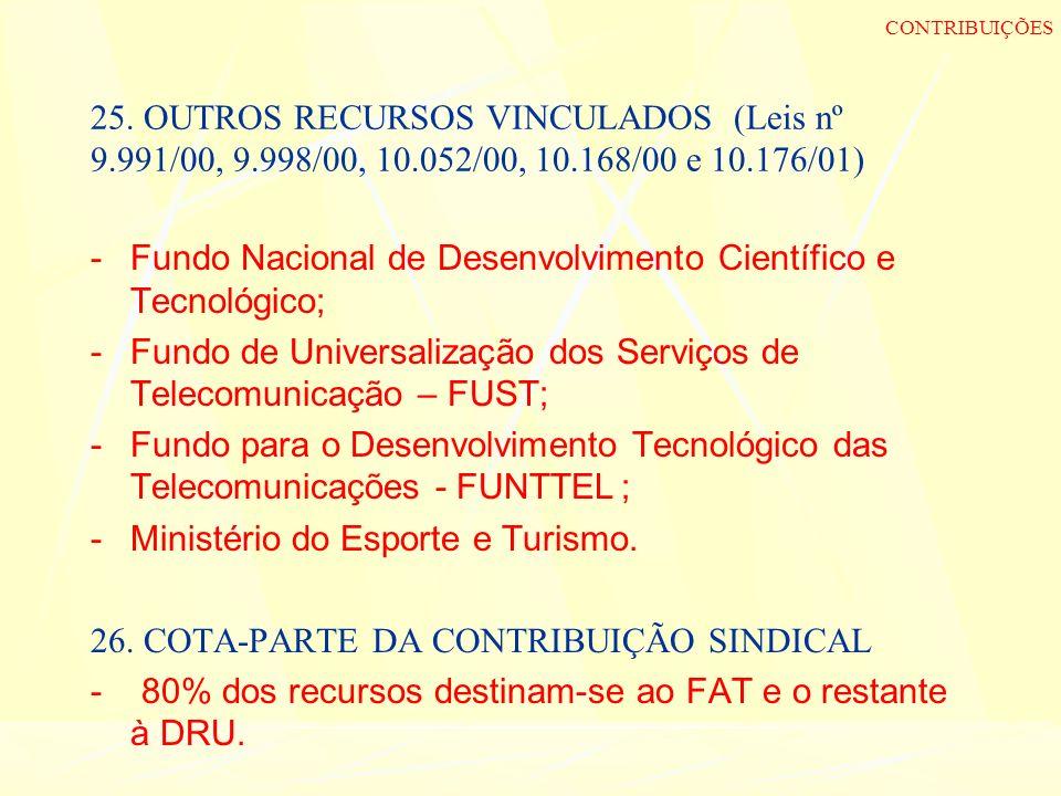 25. OUTROS RECURSOS VINCULADOS (Leis nº 9.991/00, 9.998/00, 10.052/00, 10.168/00 e 10.176/01) -Fundo Nacional de Desenvolvimento Científico e Tecnológ