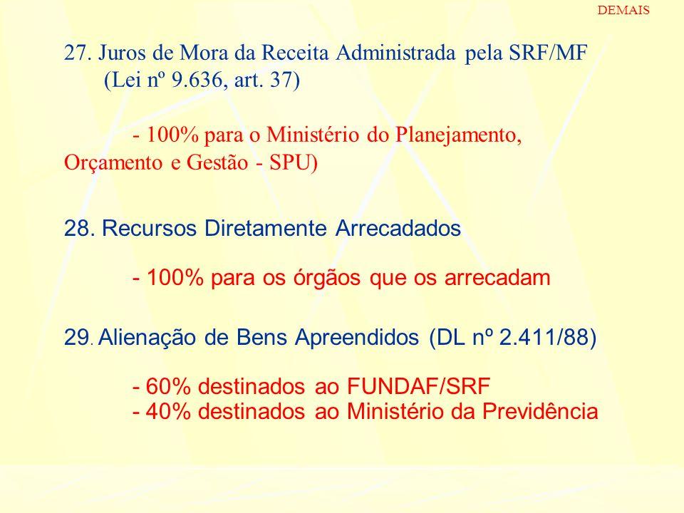 27. Juros de Mora da Receita Administrada pela SRF/MF (Lei nº 9.636, art. 37) - 100% para o Ministério do Planejamento, Orçamento e Gestão - SPU) 28.