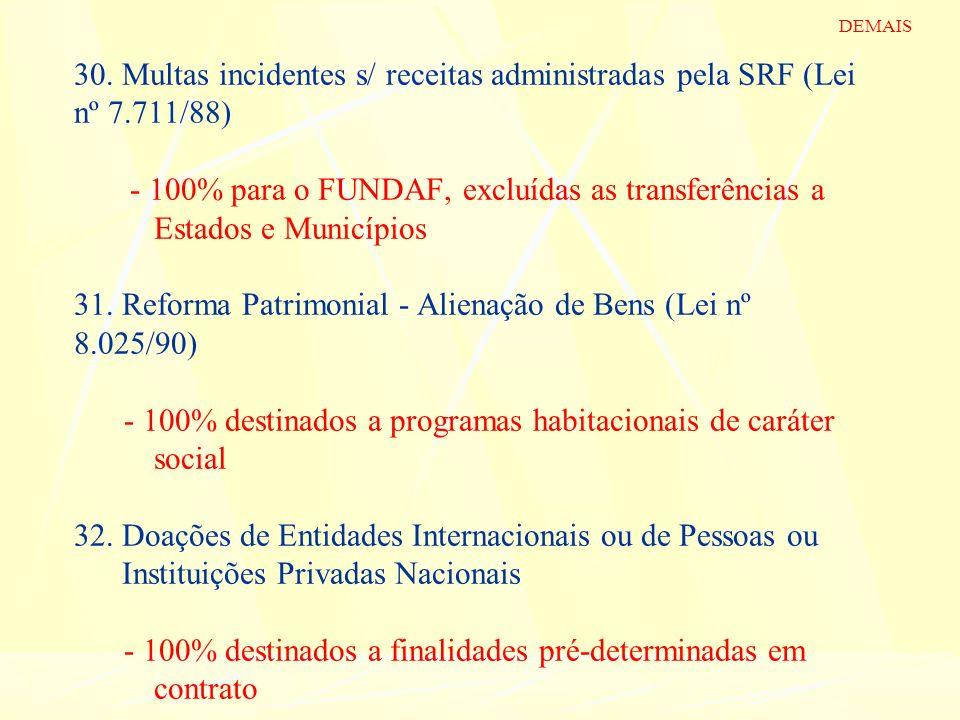 30. Multas incidentes s/ receitas administradas pela SRF (Lei nº 7.711/88) - 100% para o FUNDAF, excluídas as transferências a Estados e Municípios 31