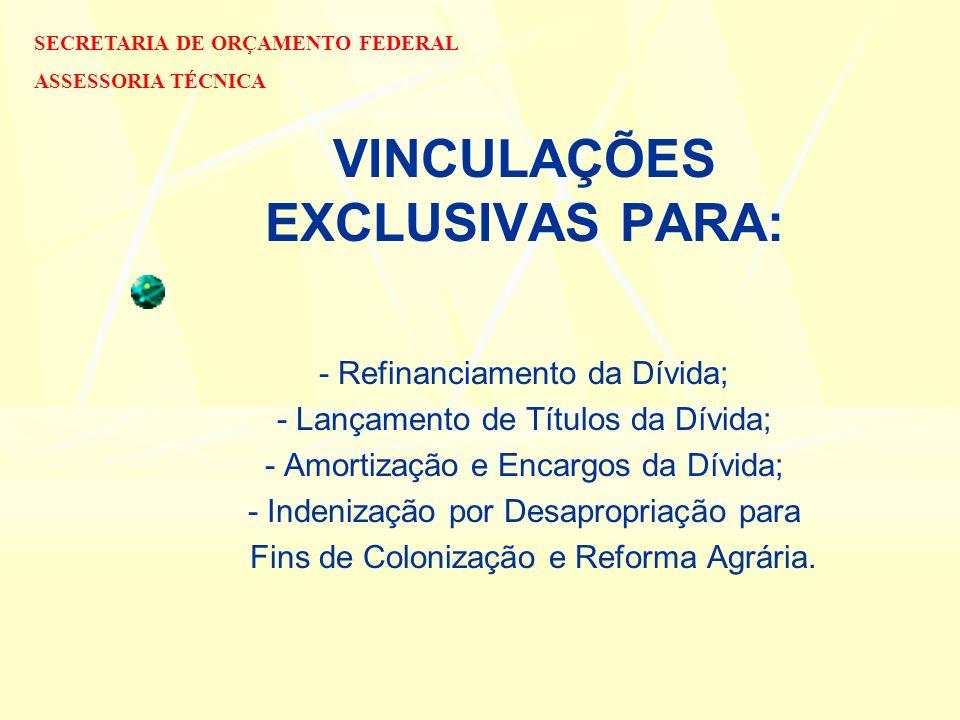 VINCULAÇÕES EXCLUSIVAS PARA: - Refinanciamento da Dívida; - Lançamento de Títulos da Dívida; - Amortização e Encargos da Dívida; - Indenização por Des