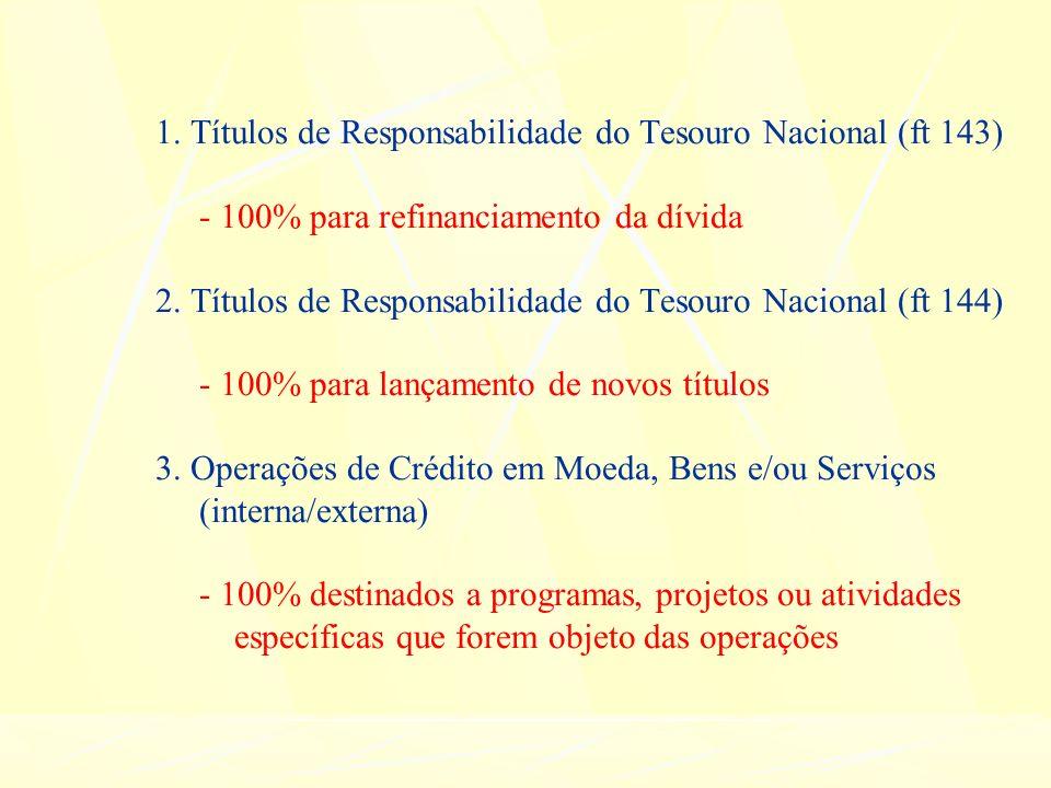 1. Títulos de Responsabilidade do Tesouro Nacional (ft 143) - 100% para refinanciamento da dívida 2. Títulos de Responsabilidade do Tesouro Nacional (
