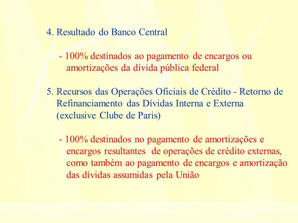 4. Resultado do Banco Central - 100% destinados ao pagamento de encargos ou amortizações da dívida pública federal 5. Recursos das Operações Oficiais