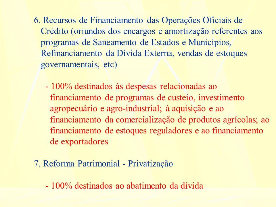 6. Recursos de Financiamento das Operações Oficiais de Crédito (oriundos dos encargos e amortização referentes aos programas de Saneamento de Estados