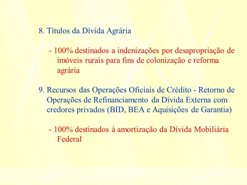 8. Títulos da Dívida Agrária - 100% destinados a indenizações por desapropriação de imóveis rurais para fins de colonização e reforma agrária 9. Recur