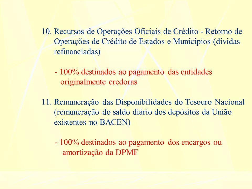 10. Recursos de Operações Oficiais de Crédito - Retorno de Operações de Crédito de Estados e Municípios (dívidas refinanciadas) - 100% destinados ao p