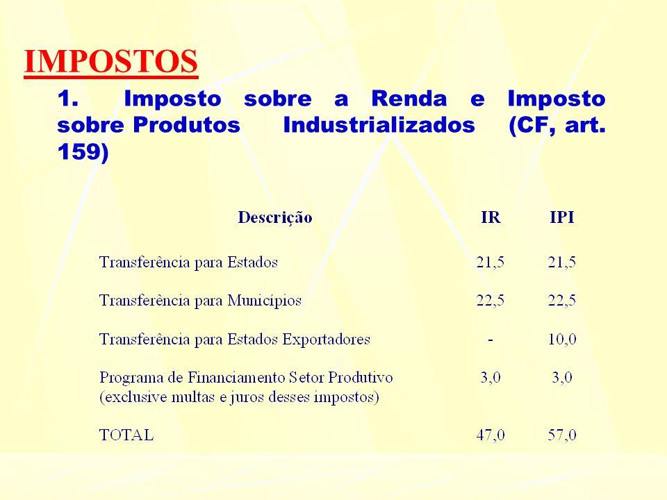 1.Imposto sobre a Renda e Imposto sobre Produtos Industrializados (CF, art. 159) IMPOSTOS