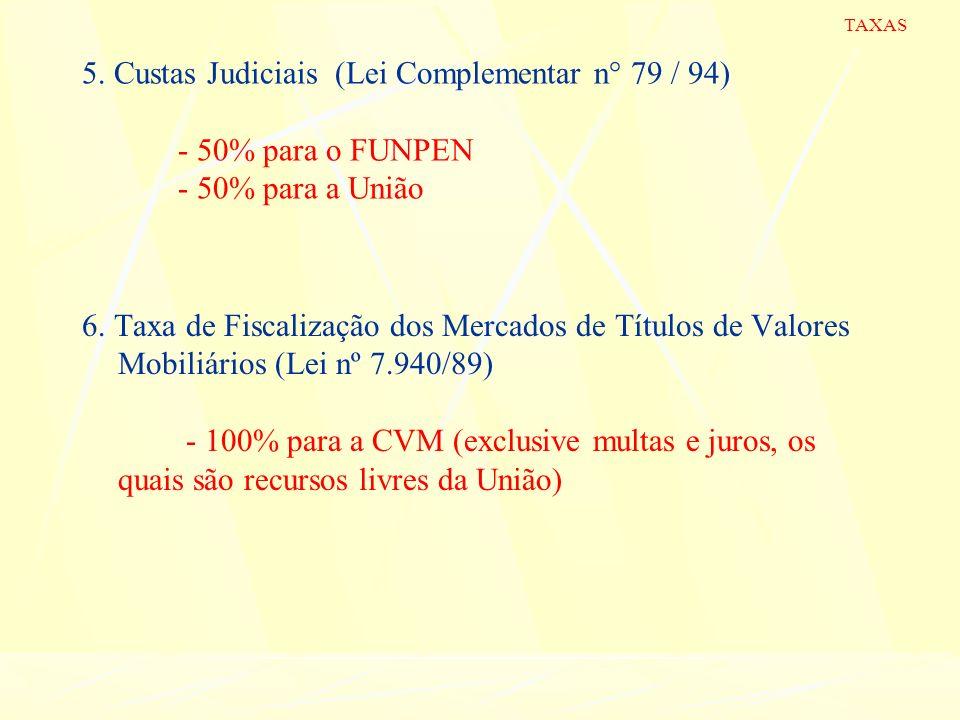5. Custas Judiciais (Lei Complementar n° 79 / 94) - 50% para o FUNPEN - 50% para a União 6. Taxa de Fiscalização dos Mercados de Títulos de Valores Mo