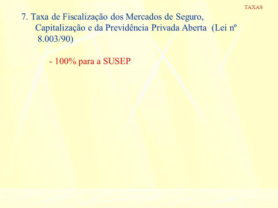 7. Taxa de Fiscalização dos Mercados de Seguro, Capitalização e da Previdência Privada Aberta (Lei nº 8.003/90) - 100% para a SUSEP TAXAS