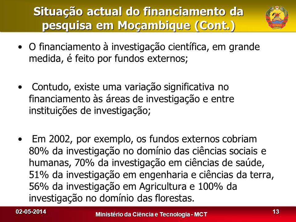 Situação actual do financiamento da pesquisa em Moçambique (Cont.) O financiamento à investigação científica, em grande medida, é feito por fundos ext