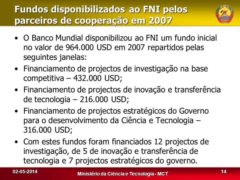 Fundos disponibilizados ao FNI pelos parceiros de cooperação em 2007 O Banco Mundial disponibilizou ao FNI um fundo inicial no valor de 964.000 USD em
