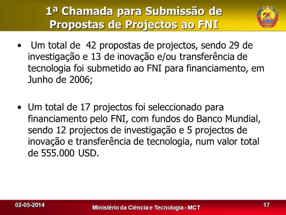 1ª Chamada para Submissão de Propostas de Projectos ao FNI Um total de 42 propostas de projectos, sendo 29 de investigação e 13 de inovação e/ou trans