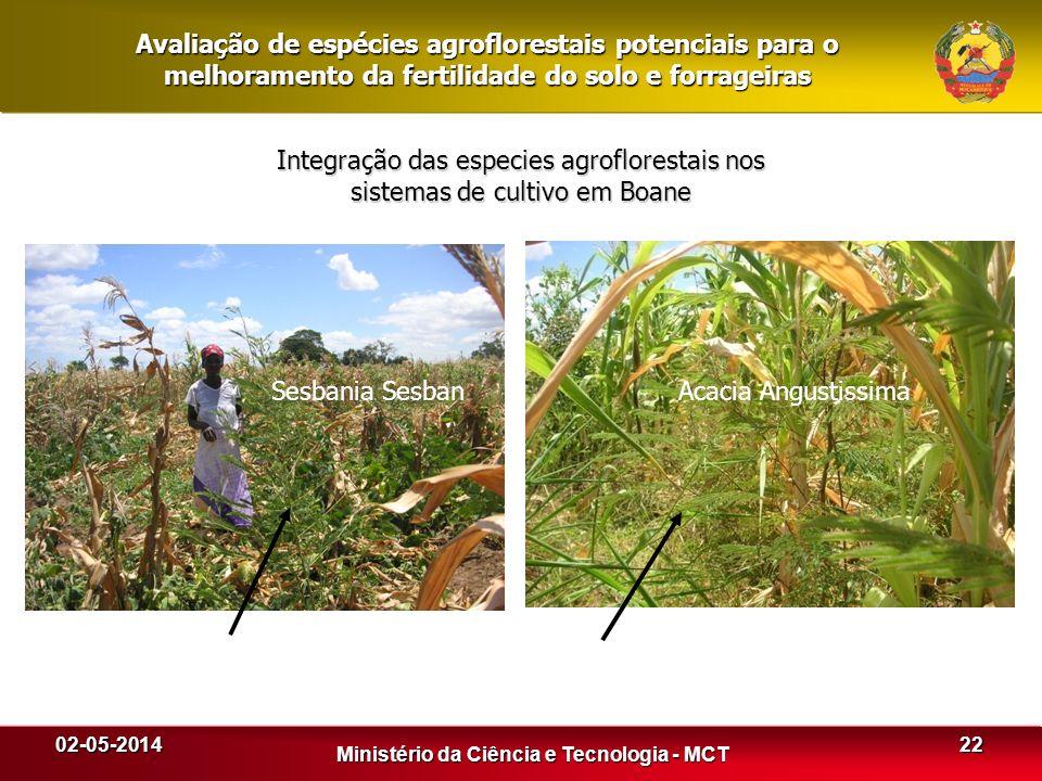 Avaliação de espécies agroflorestais potenciais para o melhoramento da fertilidade do solo e forrageiras 02-05-2014 Ministério da Ciência e Tecnologia