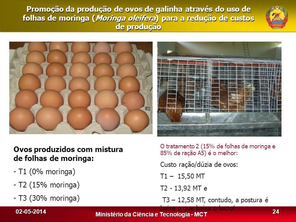 02-05-2014 Ministério da Ciência e Tecnologia - MCT Promoção da produção de ovos de galinha através do uso de folhas de moringa (Moringa oleifera) par