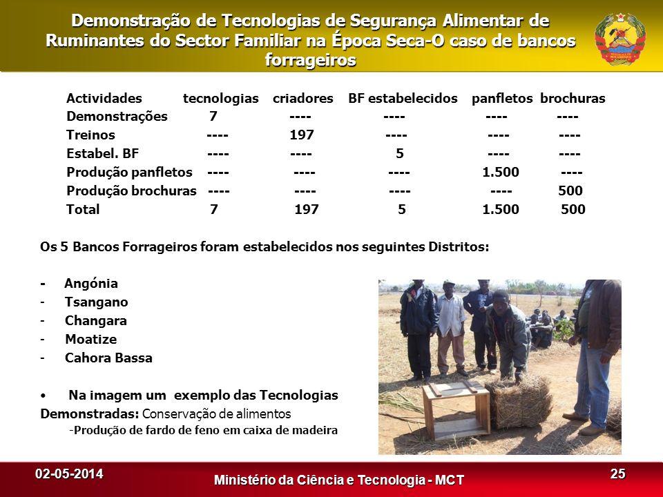 Demonstração de Tecnologias de Segurança Alimentar de Ruminantes do Sector Familiar na Época Seca-O caso de bancos forrageiros Actividades tecnologias