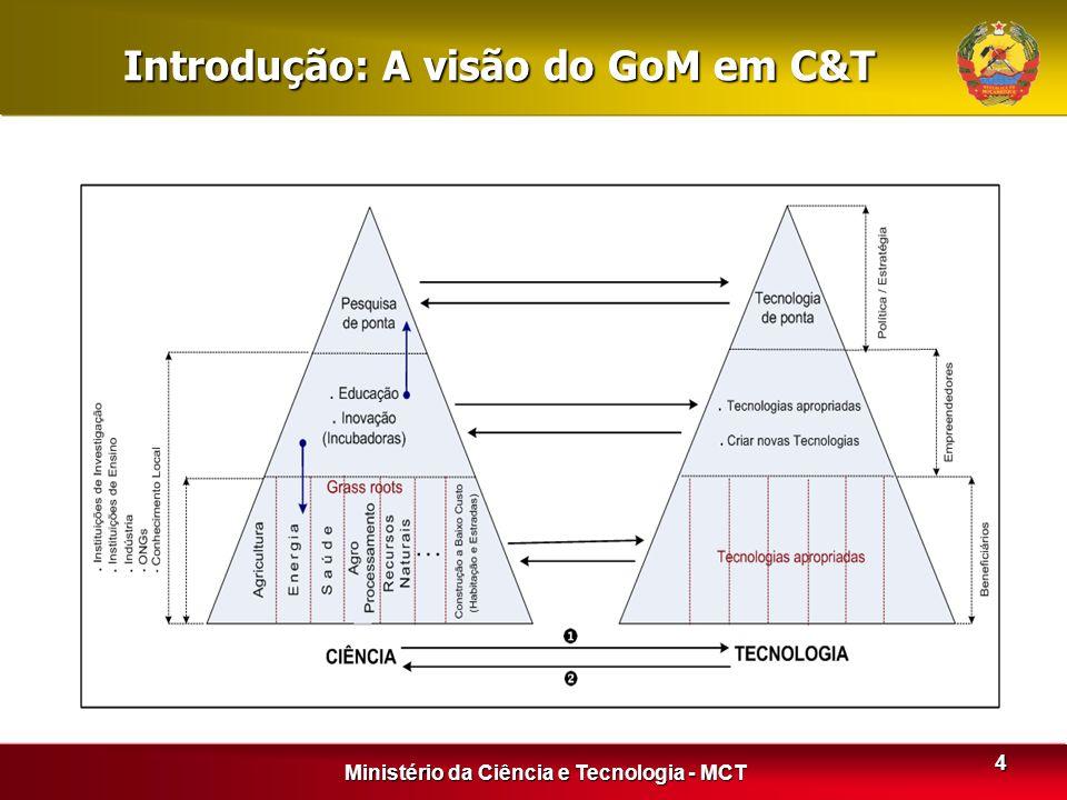 Ministério da Ciência e Tecnologia - MCT 4 Introdução: A visão do GoM em C&T