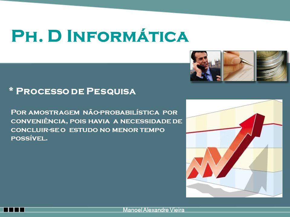 Manoel Alexandre Vieira Ph. D Informática * Processo de Pesquisa Por amostragem não-probabilística por conveniência, pois havia a necessidade de concl