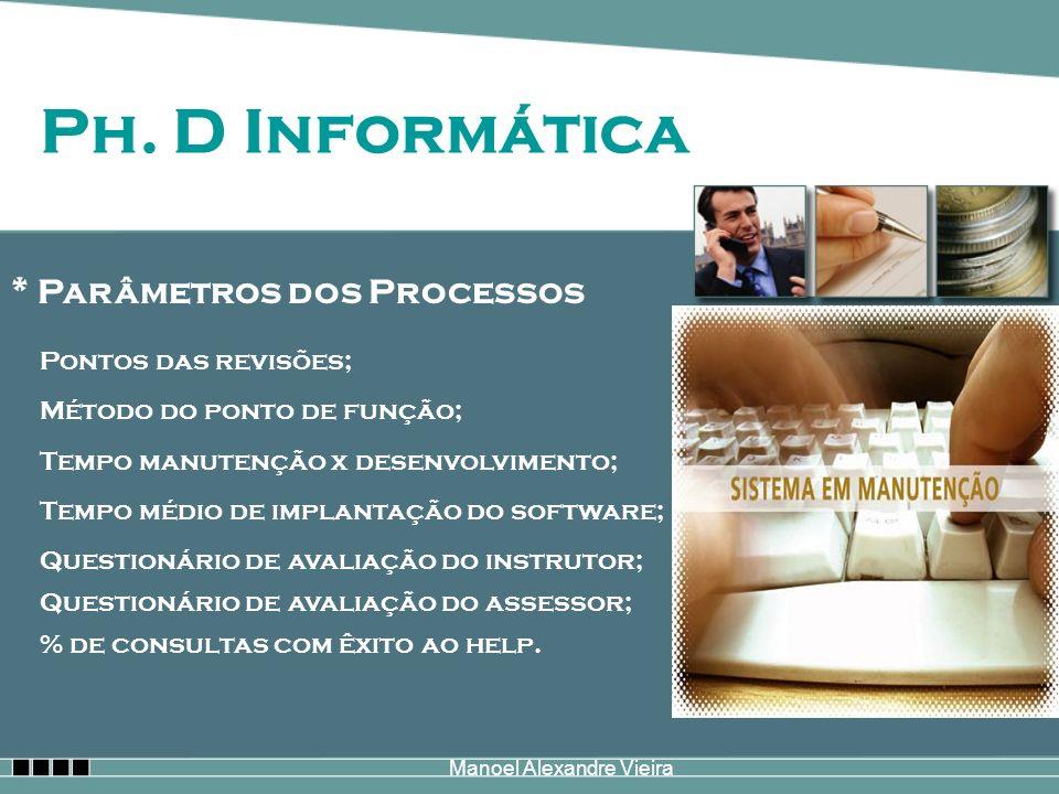 Manoel Alexandre Vieira Ph. D Informática * Parâmetros dos Processos Pontos das revisões; Método do ponto de função; Tempo médio de implantação do sof