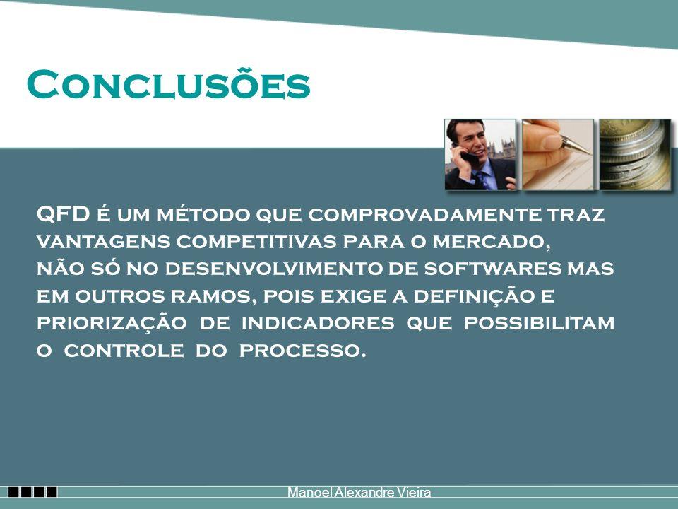 Manoel Alexandre Vieira Conclusões QFD é um método que comprovadamente traz vantagens competitivas para o mercado, não só no desenvolvimento de softwa