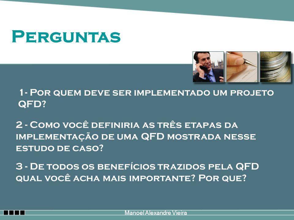 Manoel Alexandre Vieira Perguntas 1- Por quem deve ser implementado um projeto QFD? 2 - Como você definiria as três etapas da implementação de uma QFD
