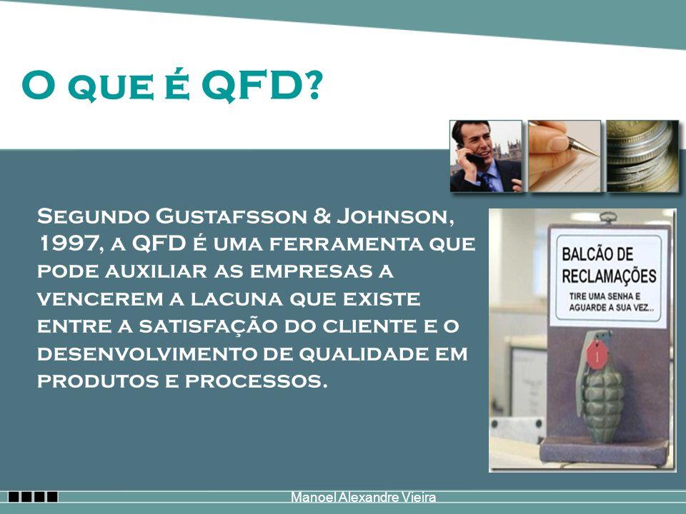 Manoel Alexandre Vieira O que é QFD? Segundo Gustafsson & Johnson, 1997, a QFD é uma ferramenta que pode auxiliar as empresas a vencerem a lacuna que