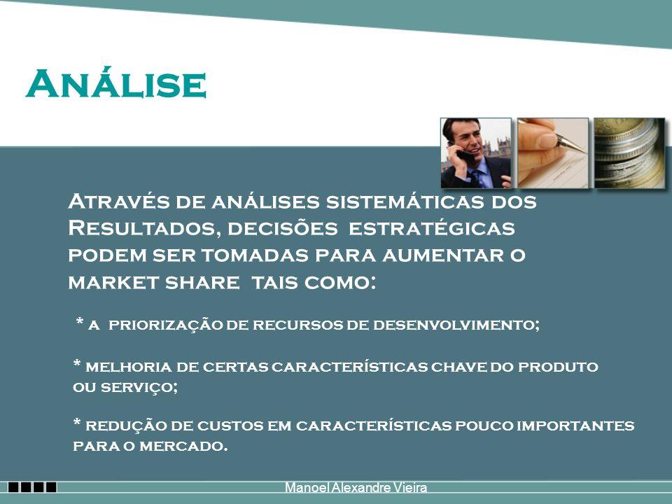 Manoel Alexandre Vieira Vantagens * Diminuir as taxas de insucesso no lançamento de novos produtos.