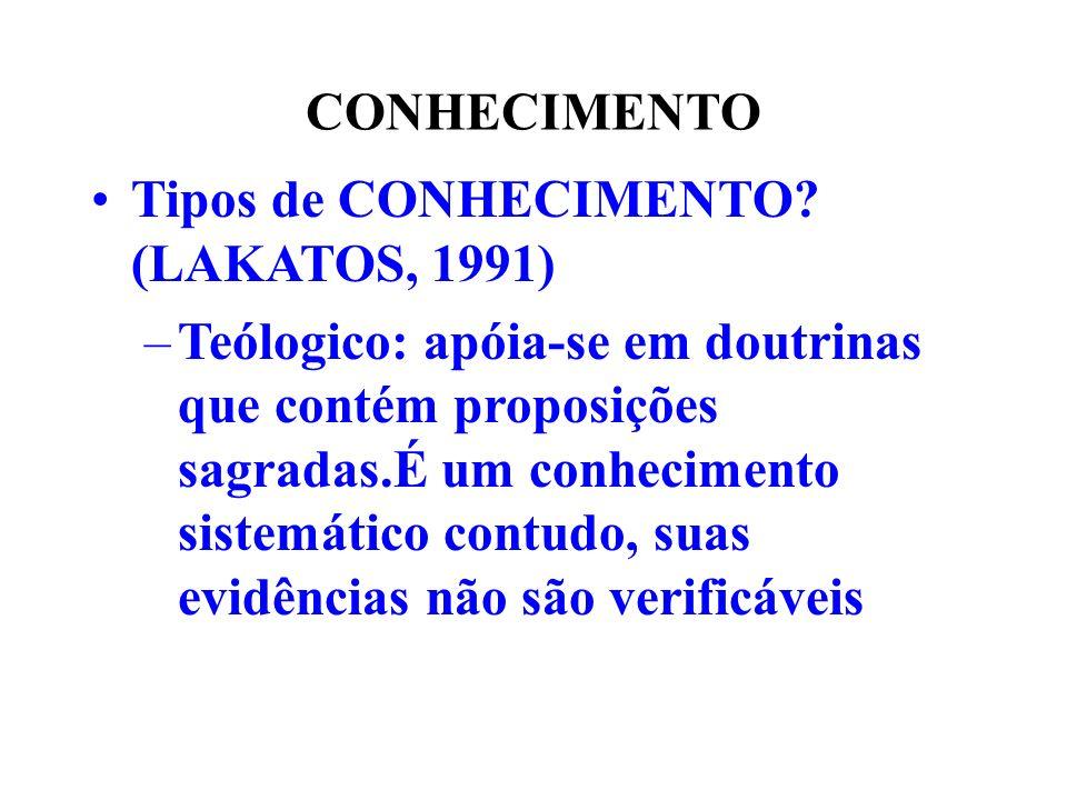 CONHECIMENTO Tipos de CONHECIMENTO? (LAKATOS, 1991) –Teólogico: apóia-se em doutrinas que contém proposições sagradas.É um conhecimento sistemático co