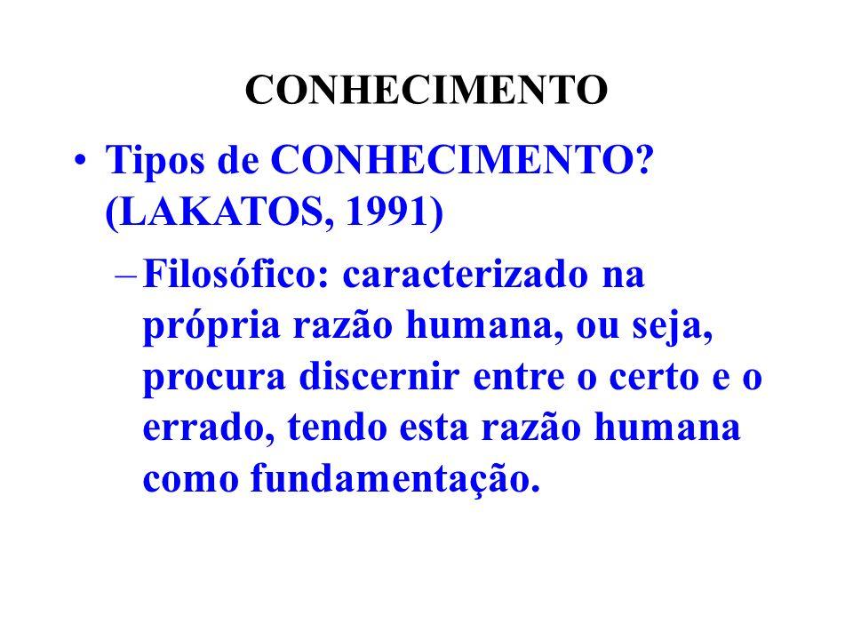 CONHECIMENTO Tipos de CONHECIMENTO? (LAKATOS, 1991) –Filosófico: caracterizado na própria razão humana, ou seja, procura discernir entre o certo e o e