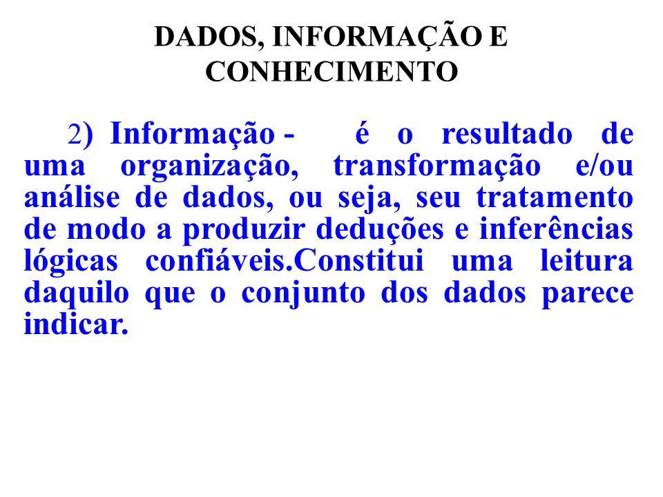 DADOS, INFORMAÇÃO E CONHECIMENTO 2 ) Informação - é o resultado de uma organização, transformação e/ou análise de dados, ou seja, seu tratamento de mo