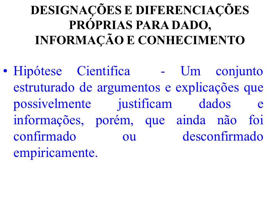 DESIGNAÇÕES E DIFERENCIAÇÕES PRÓPRIAS PARA DADO, INFORMAÇÃO E CONHECIMENTO Hipótese Cientifica - Um conjunto estruturado de argumentos e explicações q
