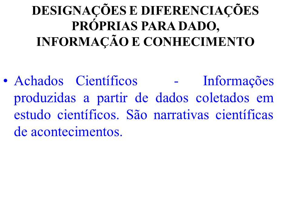 DESIGNAÇÕES E DIFERENCIAÇÕES PRÓPRIAS PARA DADO, INFORMAÇÃO E CONHECIMENTO Achados Científicos - Informações produzidas a partir de dados coletados em
