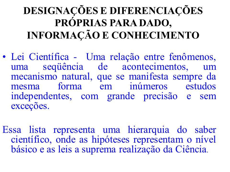 DESIGNAÇÕES E DIFERENCIAÇÕES PRÓPRIAS PARA DADO, INFORMAÇÃO E CONHECIMENTO Lei Científica - Uma relação entre fenômenos, uma seqüência de aconteciment