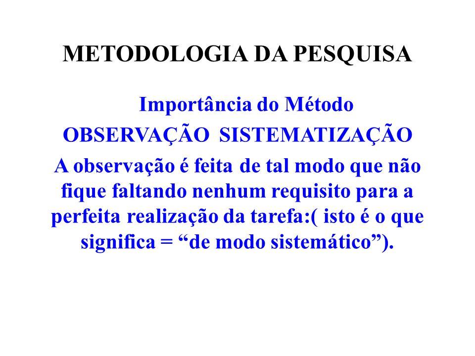 METODOLOGIA DA PESQUISA Importância do Método OBSERVAÇÃO SISTEMATIZAÇÃO A observação é feita de tal modo que não fique faltando nenhum requisito para