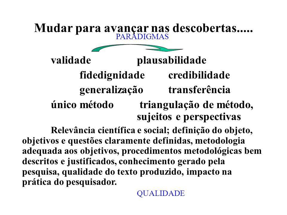 Mudar para avançar nas descobertas..... PARADIGMAS validadeplausabilidade fidedignidade credibilidade generalização transferência único método triangu