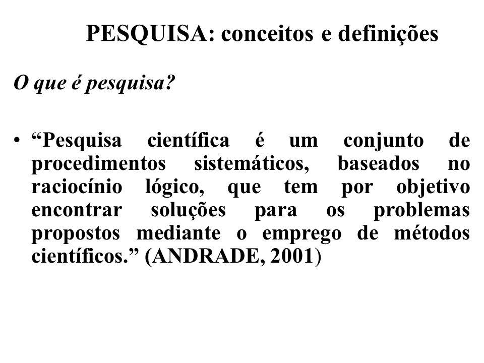 PESQUISA: conceitos e definições O que é pesquisa? Pesquisa científica é um conjunto de procedimentos sistemáticos, baseados no raciocínio lógico, que