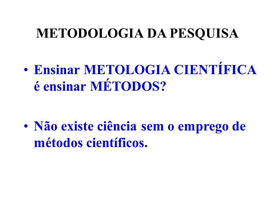 METODOLOGIA DA PESQUISA Ensinar METOLOGIA CIENTÍFICA é ensinar MÉTODOS? Não existe ciência sem o emprego de métodos científicos.