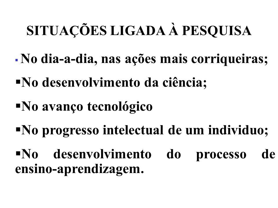 SITUAÇÕES LIGADA À PESQUISA No dia-a-dia, nas ações mais corriqueiras; No desenvolvimento da ciência; No avanço tecnológico No progresso intelectual d