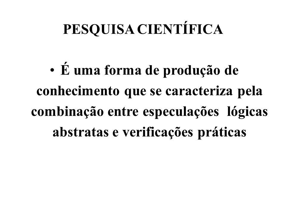 PESQUISA CIENTÍFICA É uma forma de produção de conhecimento que se caracteriza pela combinação entre especulações lógicas abstratas e verificações prá