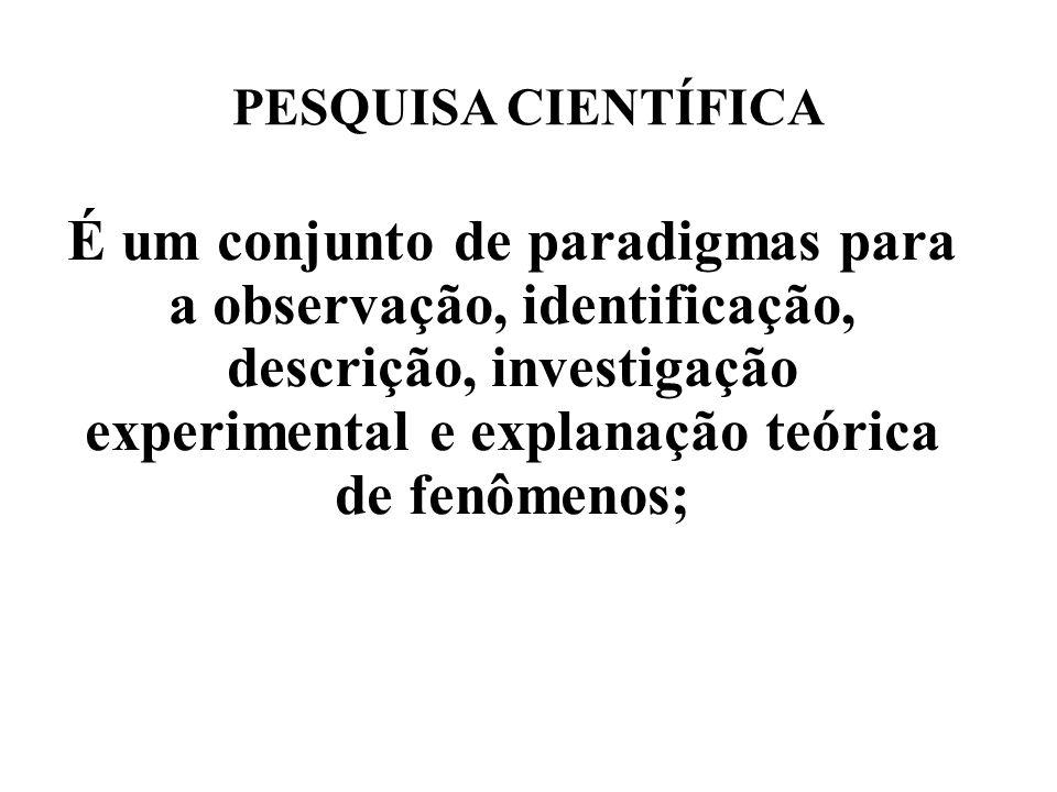 PESQUISA CIENTÍFICA É um conjunto de paradigmas para a observação, identificação, descrição, investigação experimental e explanação teórica de fenômen