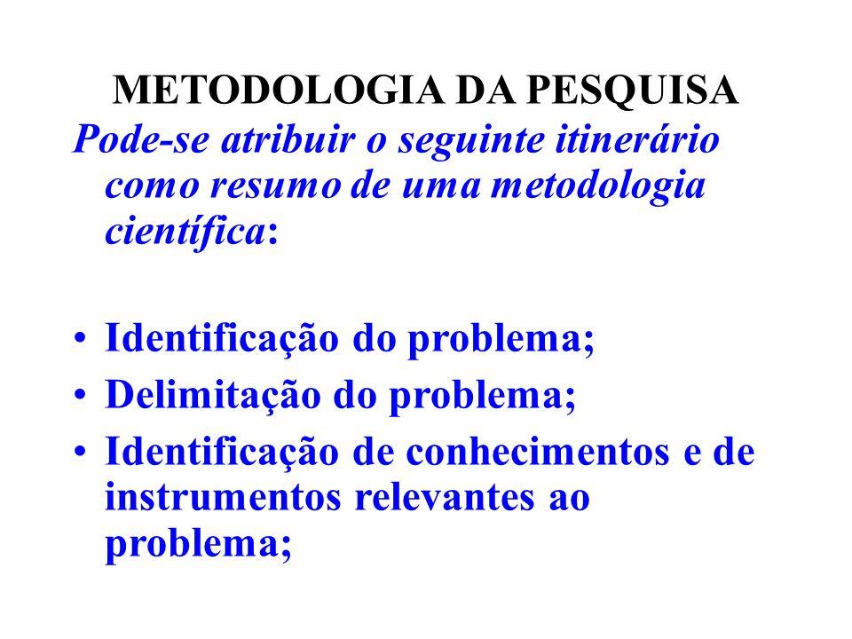 METODOLOGIA DA PESQUISA Continuando...: Tentativa de soluções para o problema, supondo hipóteses; Criação de novas idéias, fruto de avaliações das possíveis soluções; Obtenção da solução mais adequada ao problema;