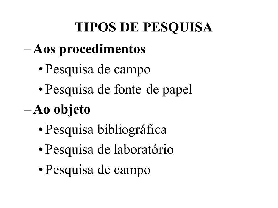 TIPOS DE PESQUISA –Aos procedimentos Pesquisa de campo Pesquisa de fonte de papel –Ao objeto Pesquisa bibliográfica Pesquisa de laboratório Pesquisa d