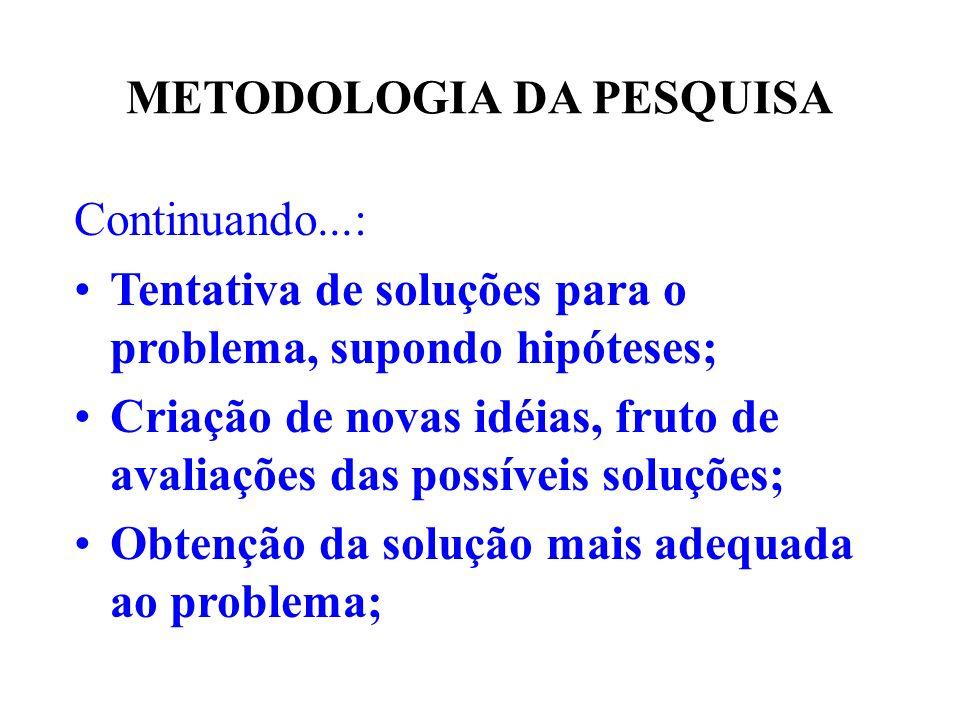 METODOLOGIA DA PESQUISA Continuando...: Tentativa de soluções para o problema, supondo hipóteses; Criação de novas idéias, fruto de avaliações das pos