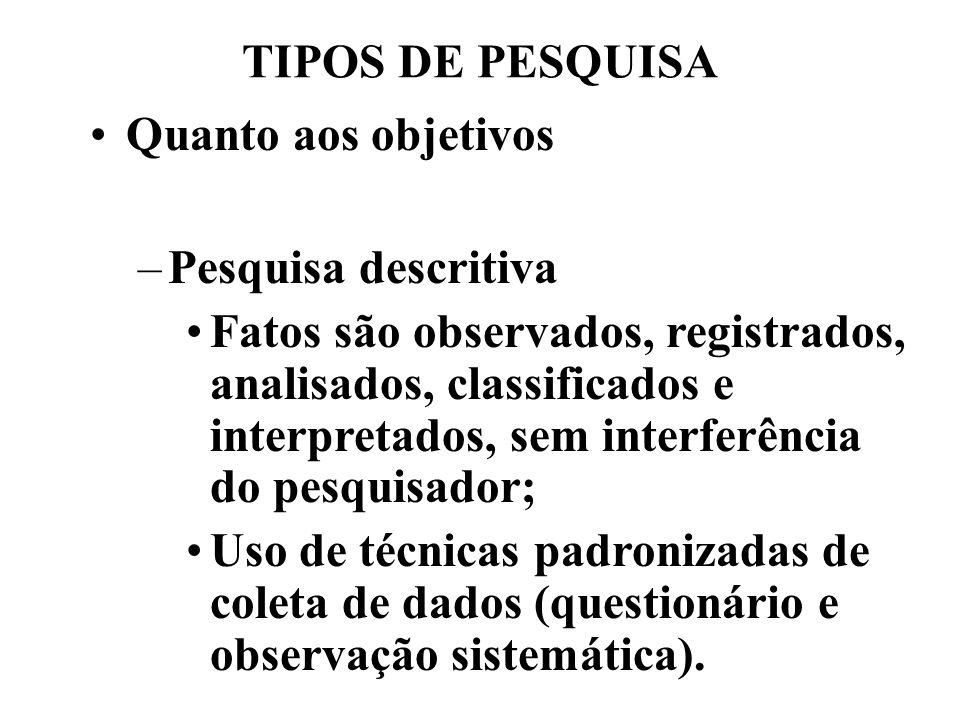 TIPOS DE PESQUISA Quanto aos objetivos –Pesquisa descritiva Fatos são observados, registrados, analisados, classificados e interpretados, sem interfer