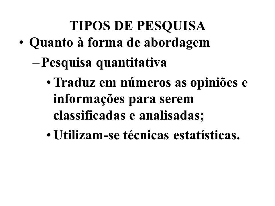TIPOS DE PESQUISA Quanto à forma de abordagem –Pesquisa quantitativa Traduz em números as opiniões e informações para serem classificadas e analisadas