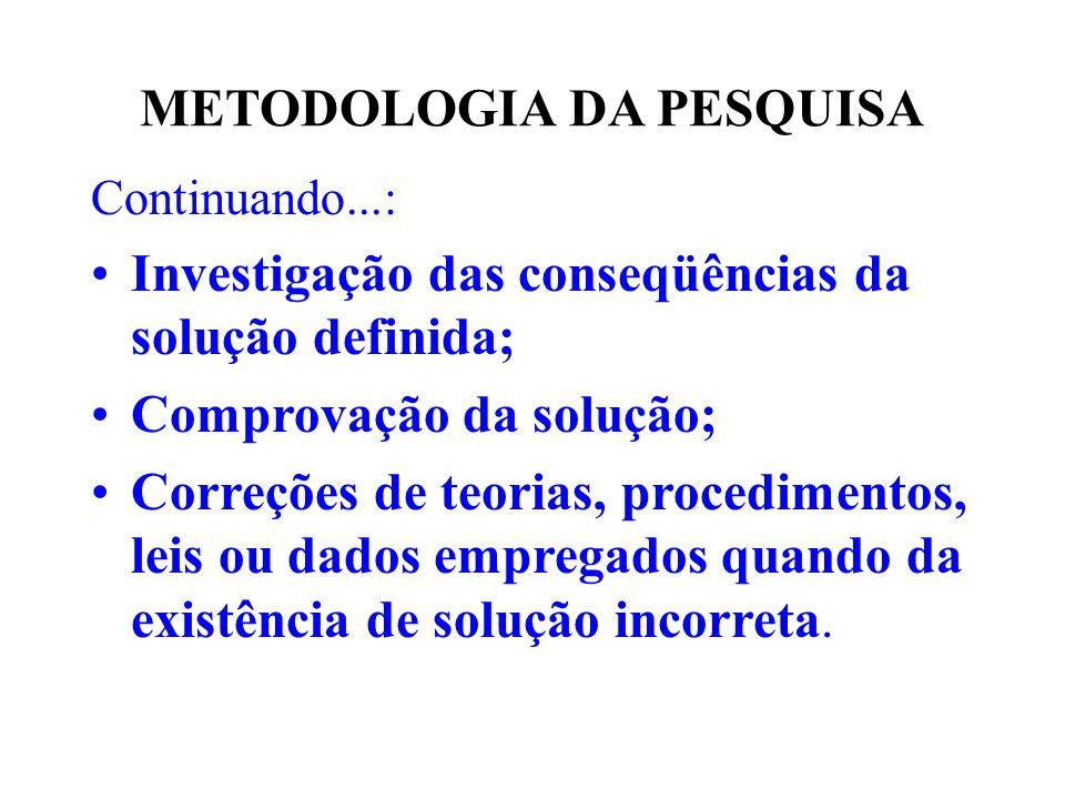 METODOLOGIA DA PESQUISA Continuando...: Investigação das conseqüências da solução definida; Comprovação da solução; Correções de teorias, procedimento
